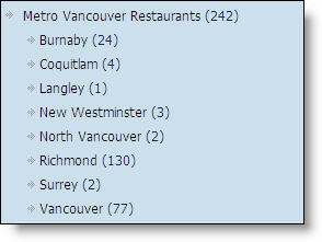 metrovancouverrestaurants