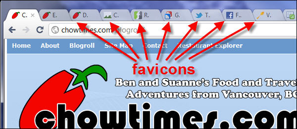 Favicon-on-Browsers