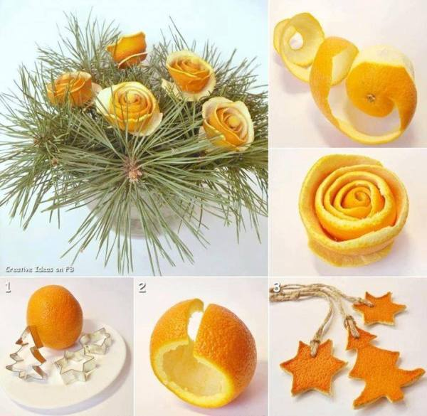 Citrus Scent Ideas
