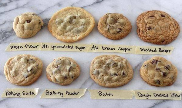 Cookie Guide