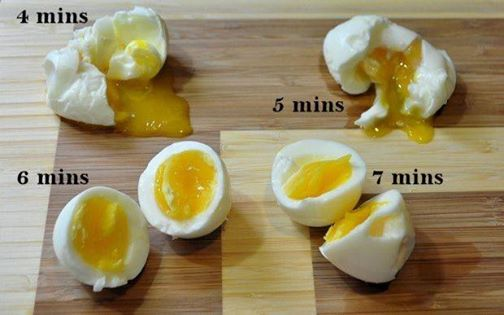 Egg Cooking Time